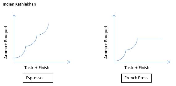 2013-09-29 14_05_44-Coffee Taste Profiles.docx [Compatibility Mode] - Word