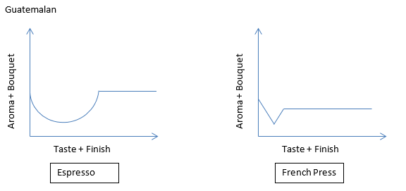 2013-09-29 14_05_52-Coffee Taste Profiles.docx [Compatibility Mode] - Word