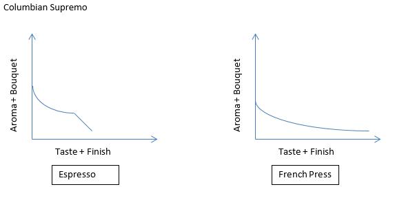 2013-09-29 14_06_06-Coffee Taste Profiles.docx [Compatibility Mode] - Word