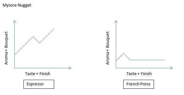 2013-09-29 14_06_13-Coffee Taste Profiles.docx [Compatibility Mode] - Word