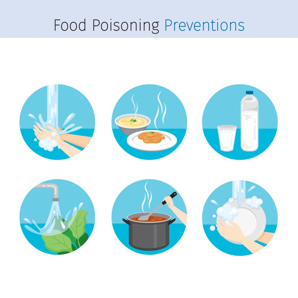 a bad case of food posioning Many pathogens and bacteria can contaminate what we eat and cause food poisoning find out the food and germs most associated with foodborne illness.